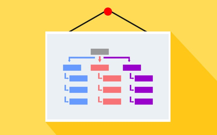 Web Digital sitemap A Complete Guide to Website Redesign Uncategorized