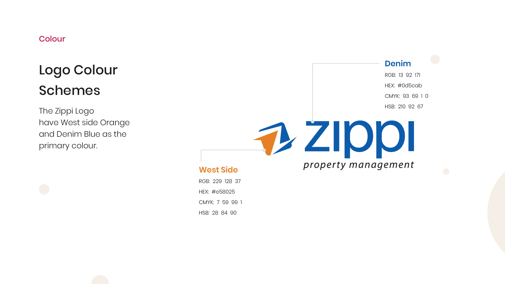 ZippiPropertyManagementColour